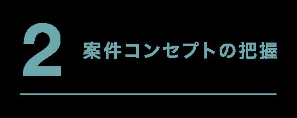 企画フロー2 案件コンセプトの把握 | 有限会社 浜田造園 | 山口県下関市の造園業 | 庭木植木販売